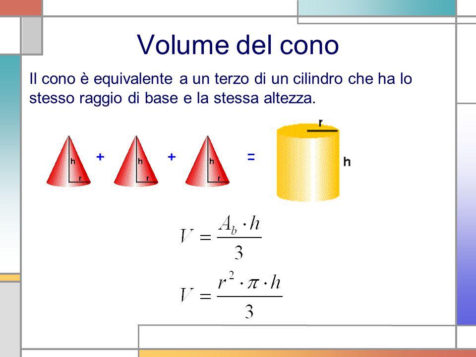 Volume del cono ++= Il cono è equivalente a un terzo di un cilindro che ha lo stesso raggio di base e la stessa altezza.