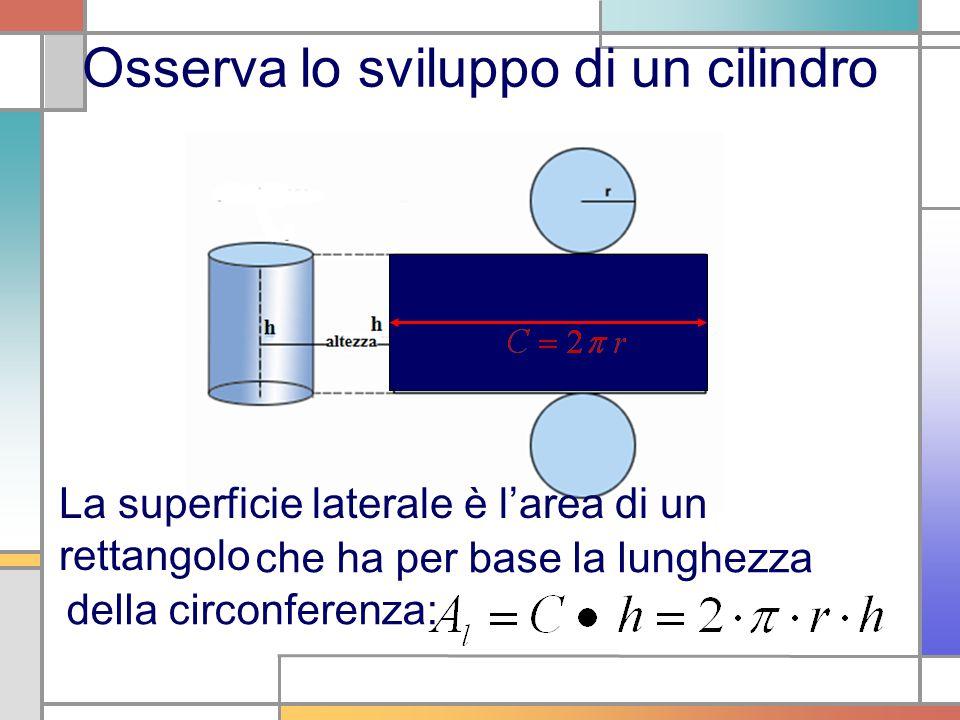 Osserva lo sviluppo di un cilindro La superficie laterale è l'area di un rettangolo che ha per base la lunghezza della circonferenza: