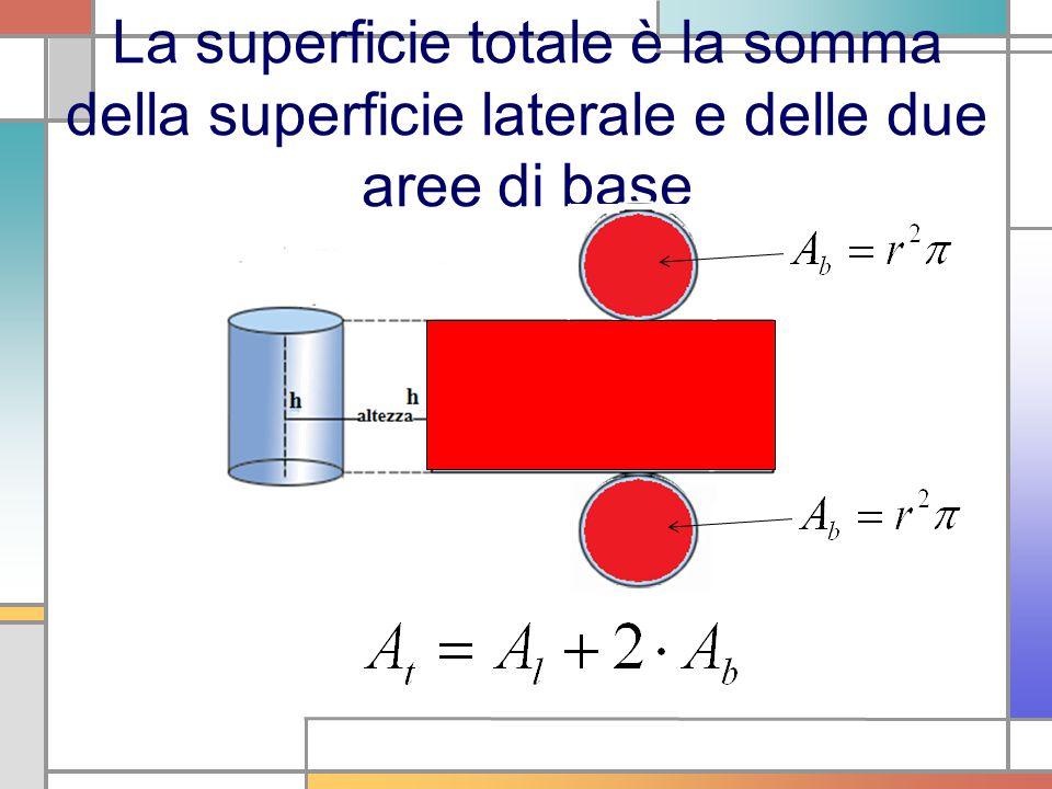 La superficie totale è la somma della superficie laterale e delle due aree di base