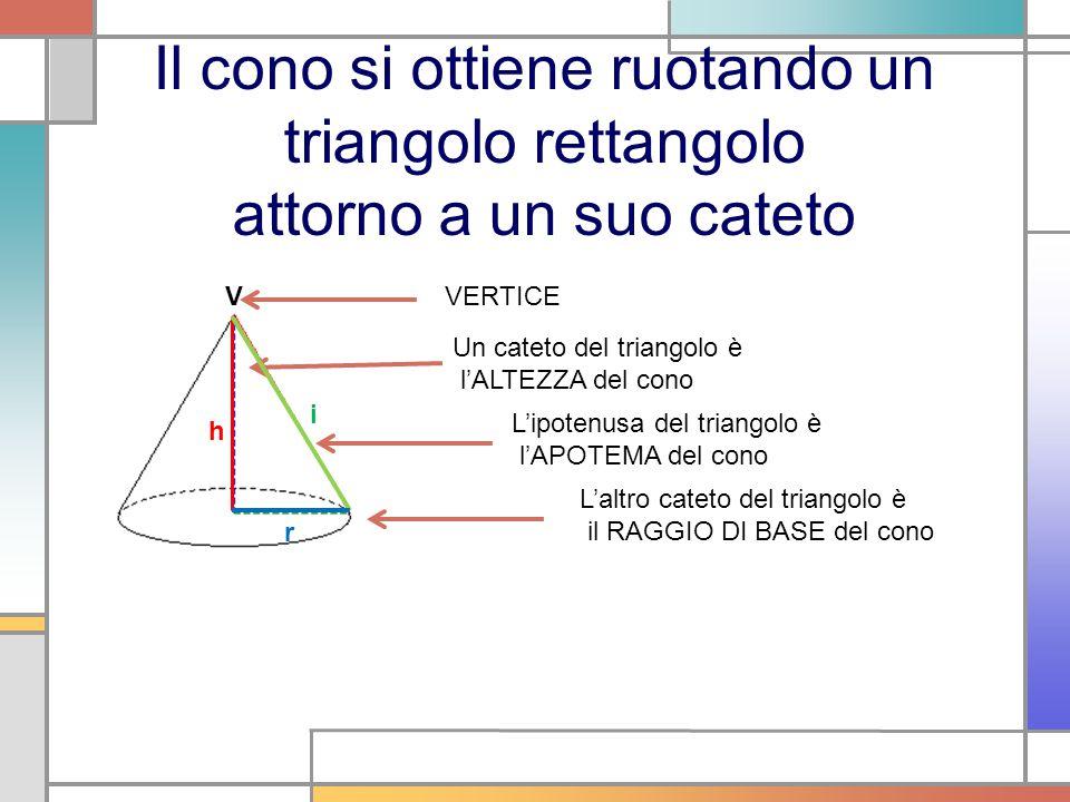 Il cono si ottiene ruotando un triangolo rettangolo attorno a un suo cateto Un cateto del triangolo è l'ALTEZZA del cono h L'ipotenusa del triangolo è