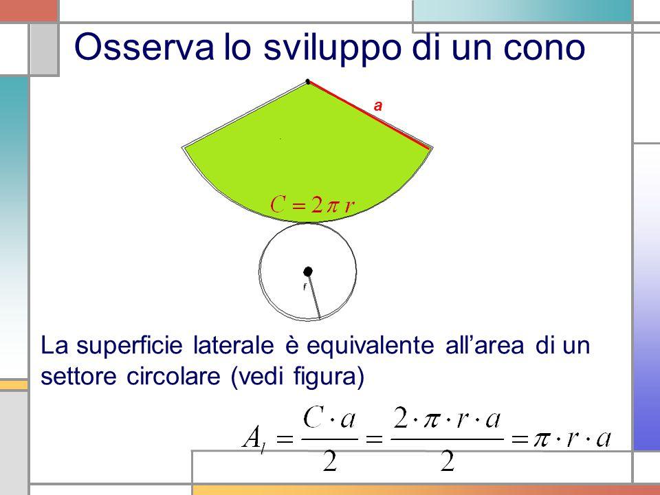 Osserva lo sviluppo di un cono La superficie laterale è equivalente all'area di un settore circolare (vedi figura) a