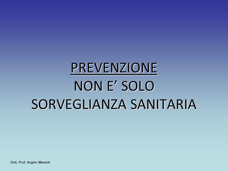 PREVENZIONE NON E' SOLO SORVEGLIANZA SANITARIA Dott. Prof. Angelo Manenti
