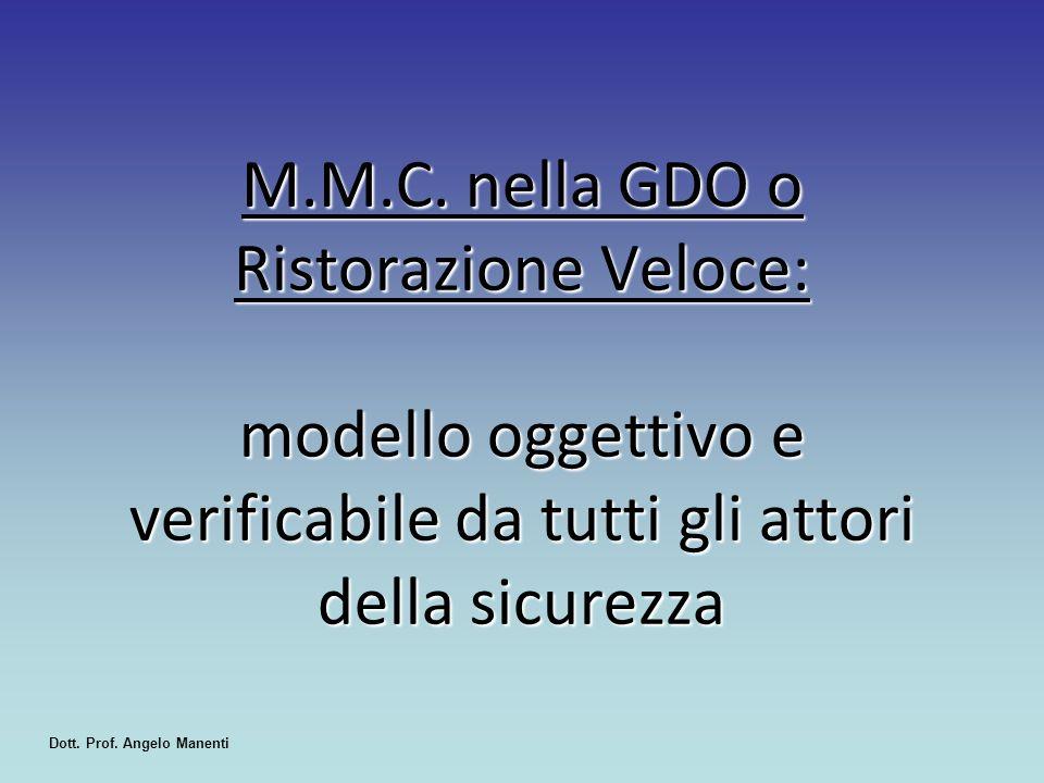 M.M.C. nella GDO o Ristorazione Veloce: modello oggettivo e verificabile da tutti gli attori della sicurezza Dott. Prof. Angelo Manenti