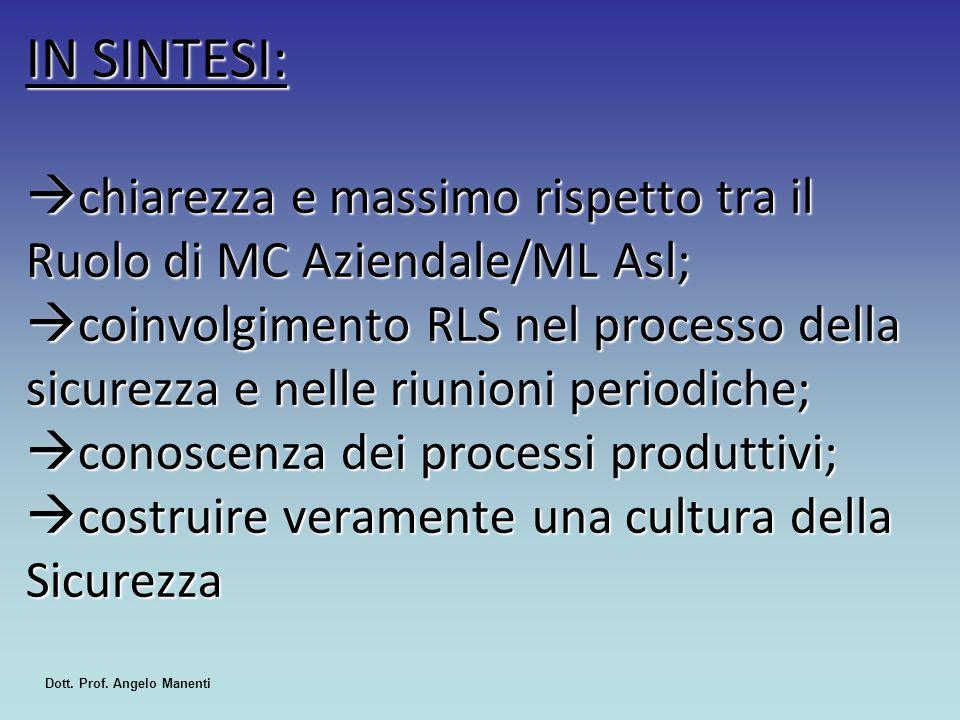 IN SINTESI:  chiarezza e massimo rispetto tra il Ruolo di MC Aziendale/ML Asl;  coinvolgimento RLS nel processo della sicurezza e nelle riunioni per