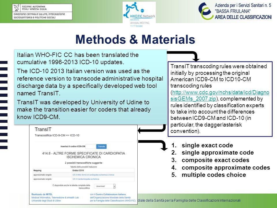 Centro Collaboratore Italiano dell Organizzazione Mondiale della Sanità per la Famiglia delle Classificazioni Internazionali Italian WHO-FIC CC has been translated the cumulative 1996-2013 ICD-10 updates.