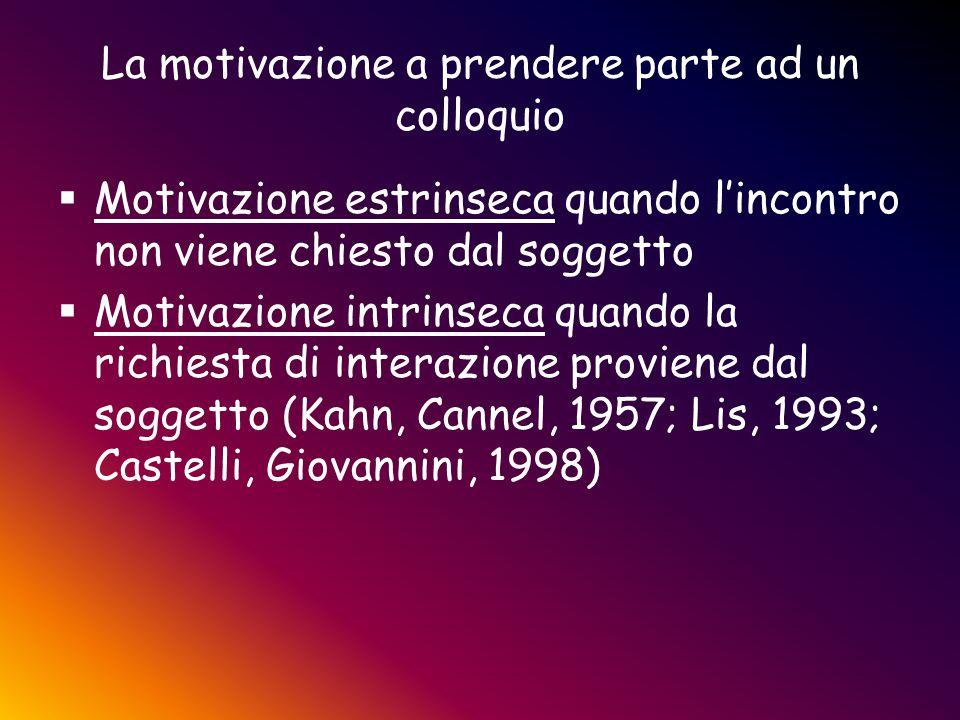 La motivazione a prendere parte ad un colloquio  Motivazione estrinseca quando l'incontro non viene chiesto dal soggetto  Motivazione intrinseca qua