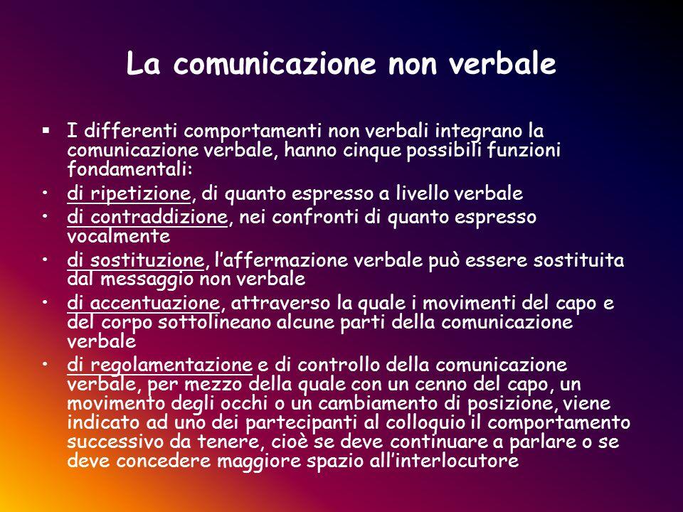 La comunicazione non verbale  I differenti comportamenti non verbali integrano la comunicazione verbale, hanno cinque possibili funzioni fondamentali