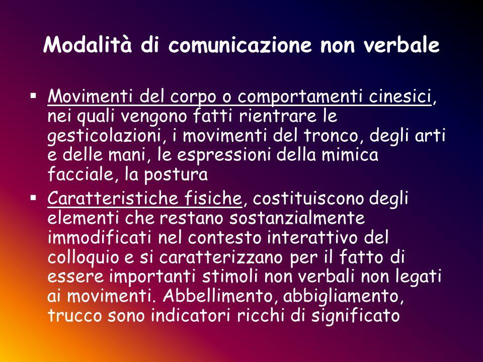 Modalità di comunicazione non verbale  Movimenti del corpo o comportamenti cinesici, nei quali vengono fatti rientrare le gesticolazioni, i movimenti