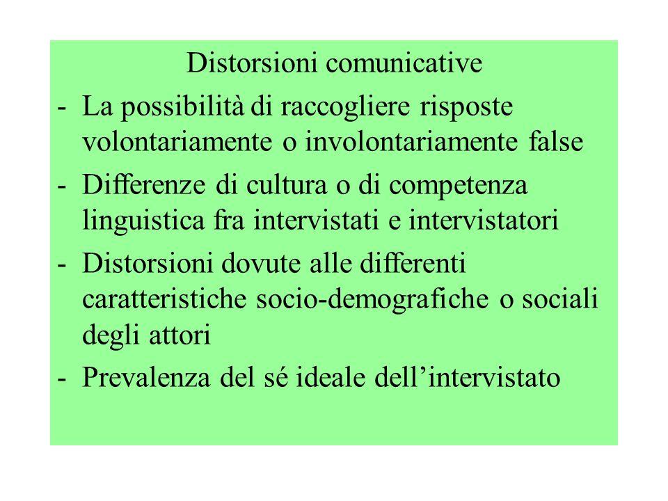 Distorsioni comunicative -La possibilità di raccogliere risposte volontariamente o involontariamente false -Differenze di cultura o di competenza linguistica fra intervistati e intervistatori -Distorsioni dovute alle differenti caratteristiche socio-demografiche o sociali degli attori -Prevalenza del sé ideale dell'intervistato
