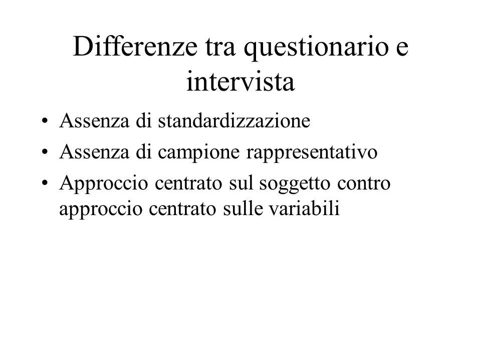 Differenze tra questionario e intervista Assenza di standardizzazione Assenza di campione rappresentativo Approccio centrato sul soggetto contro approccio centrato sulle variabili