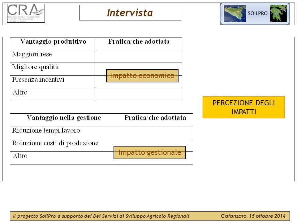 Il progetto SoilPro a supporto dei Dei Servizi di Sviluppo Agricolo Regionali Catanzaro, 15 ottobre 2014 PERCEZIONE DEGLI IMPATTI Impatto economico Impatto gestionale Intervista