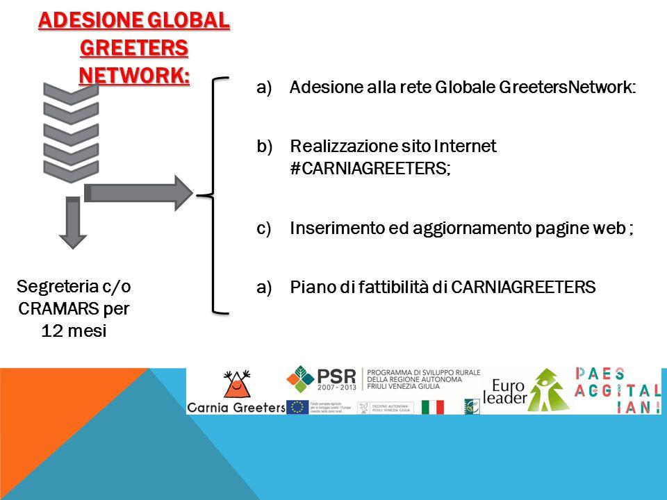 ADESIONE GLOBAL GREETERS NETWORK: a)Adesione alla rete Globale GreetersNetwork: b)Realizzazione sito Internet #CARNIAGREETERS; c)Inserimento ed aggior
