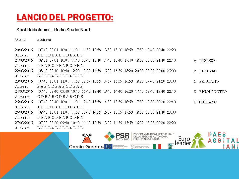 LANCIO DEL PROGETTO: Spot Radiofonici – Radio Studio Nord