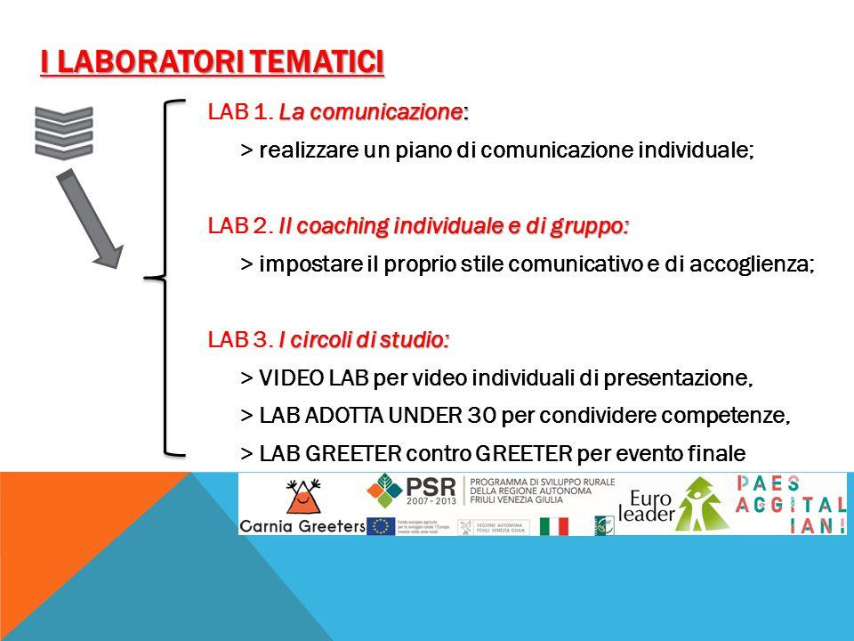 I LABORATORI TEMATICI La comunicazione: LAB 1. La comunicazione: > realizzare un piano di comunicazione individuale; Il coaching individuale e di grup
