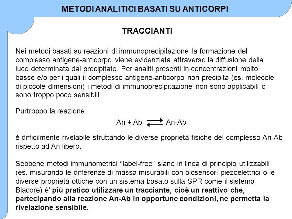 Il tracciante deve essere una molecola caratterizzata da un elevato rapporto segnale/massa.