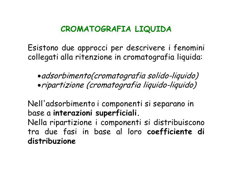 CROMATOGRAFIA LIQUIDA Esistono due approcci per descrivere i fenomini collegati alla ritenzione in cromatografia liquida:  adsorbimento(cromatografia