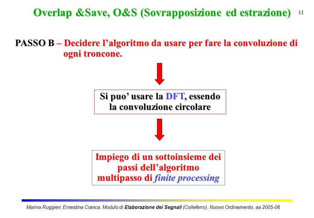 Marina Ruggieri, Ernestina Cianca, Modulo di Elaborazione dei Segnali (Colleferro), Nuovo Ordinamento, aa 2005-06 11 Overlap &Save, O&S (Sovrapposizione ed estrazione) PASSO B – Decidere l'algoritmo da usare per fare la convoluzione di ogni troncone.