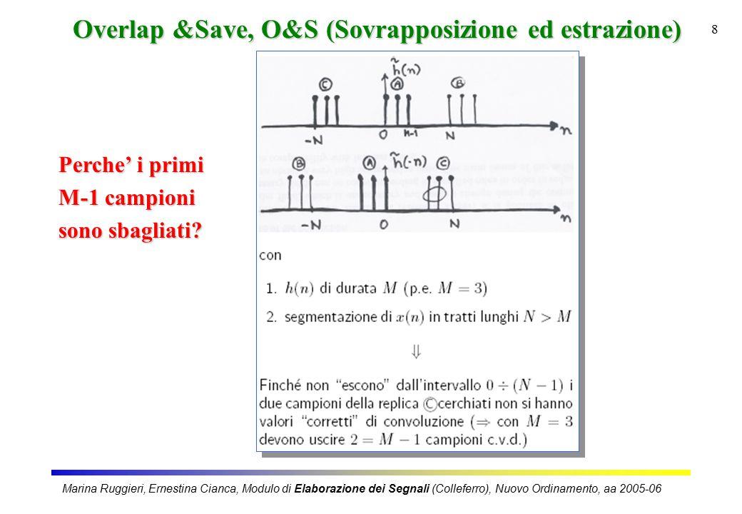 Marina Ruggieri, Ernestina Cianca, Modulo di Elaborazione dei Segnali (Colleferro), Nuovo Ordinamento, aa 2005-06 8 Overlap &Save, O&S (Sovrapposizione ed estrazione) Perche' i primi M-1 campioni sono sbagliati?