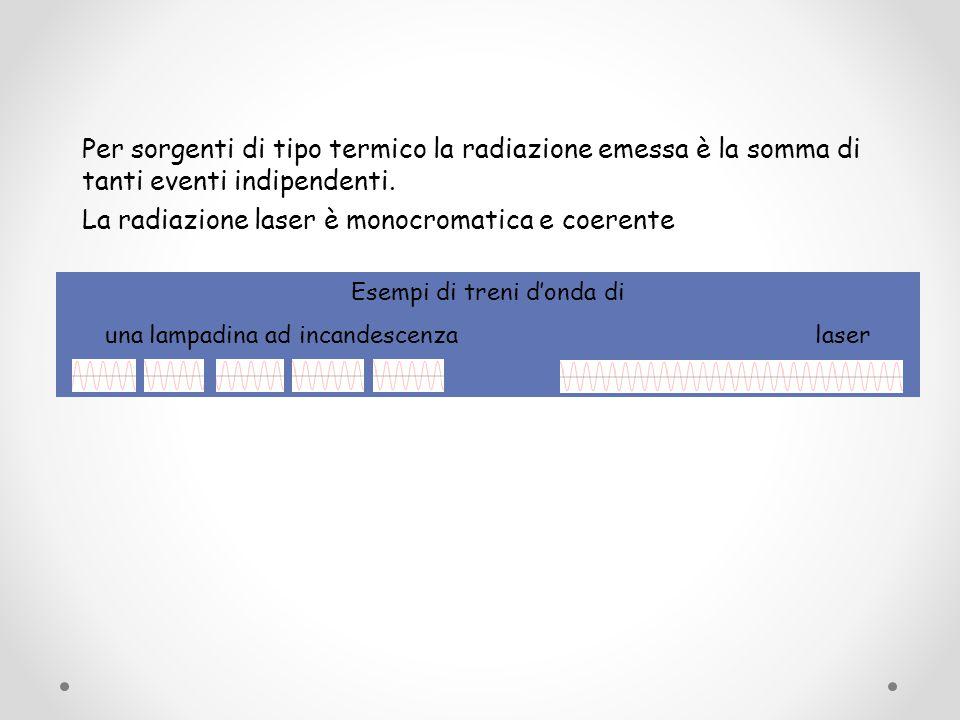 Per sorgenti di tipo termico la radiazione emessa è la somma di tanti eventi indipendenti. La radiazione laser è monocromatica e coerente Esempi di tr