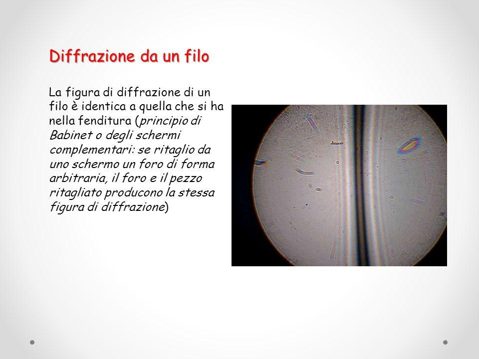 Diffrazione da un filo La figura di diffrazione di un filo è identica a quella che si ha nella fenditura (principio di Babinet o degli schermi complem