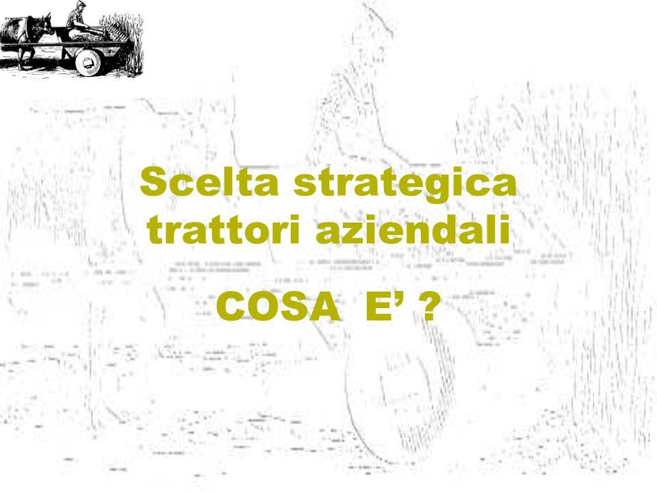 Scelta strategica trattori aziendali COSA E' ?