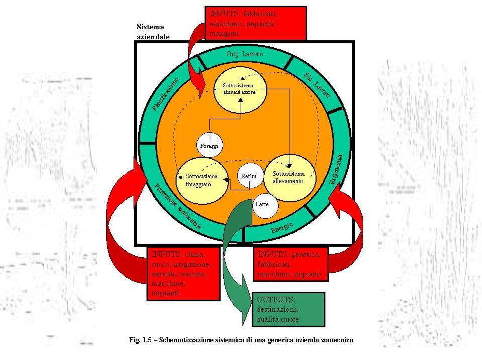 1 - massimizzazione del coefficiente di utilizzazione della potenza, il che comporta una scelta appropriata di M.O.