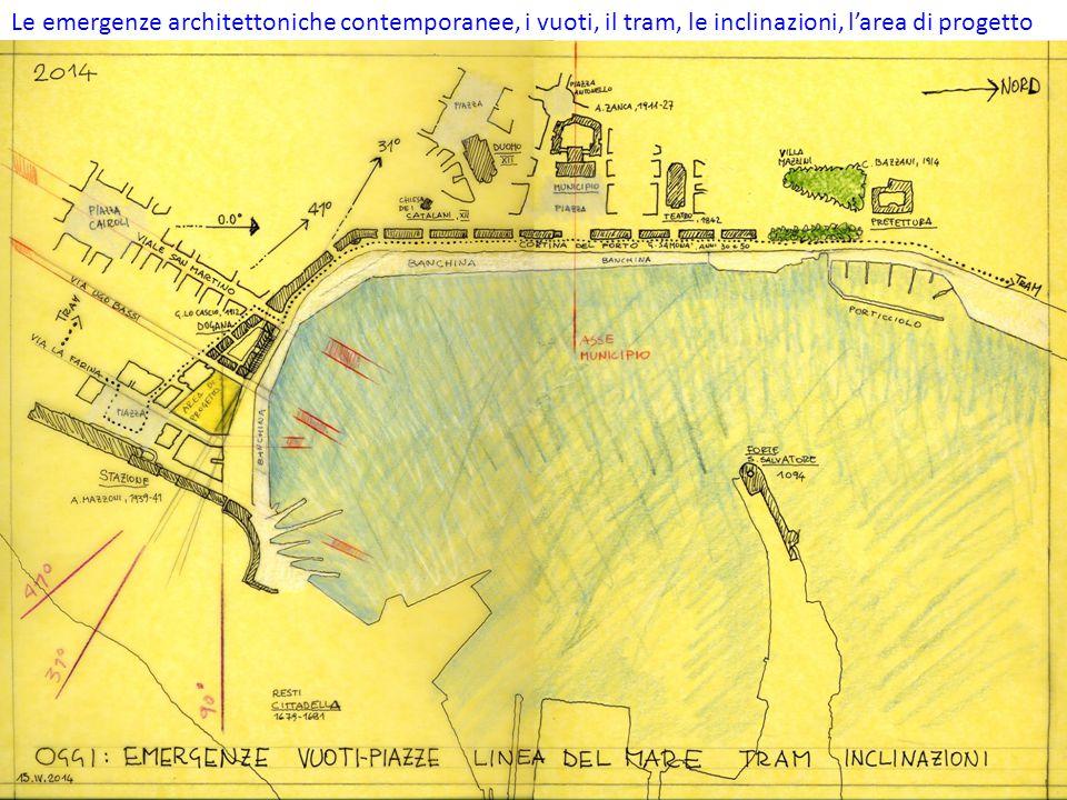 Le emergenze architettoniche contemporanee, i vuoti, il tram, le inclinazioni, l'area di progetto