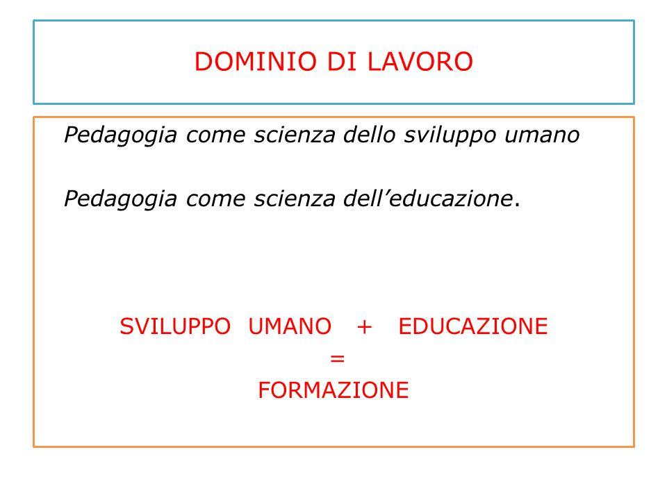 DOMINIO DI LAVORO Pedagogia come scienza dello sviluppo umano Pedagogia come scienza dell'educazione. SVILUPPO UMANO + EDUCAZIONE = FORMAZIONE