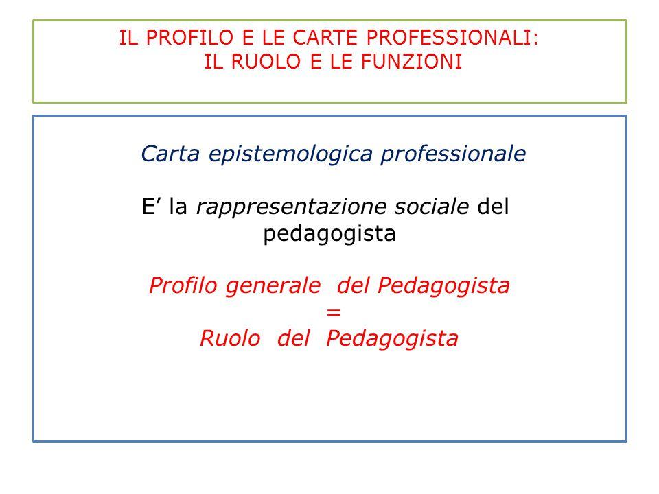 IL PROFILO E LE CARTE PROFESSIONALI: IL RUOLO E LE FUNZIONI Carta epistemologica professionale E' la rappresentazione sociale del pedagogista Profilo