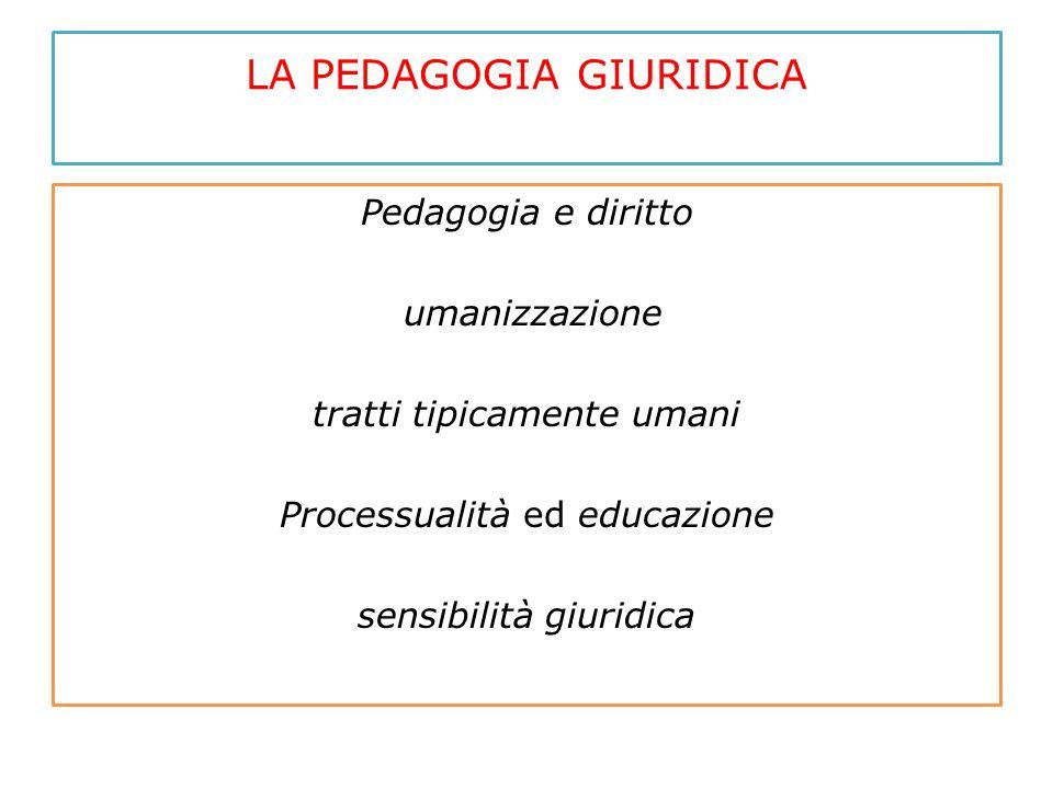 LA PEDAGOGIA GIURIDICA Pedagogia e diritto umanizzazione tratti tipicamente umani Processualità ed educazione sensibilità giuridica