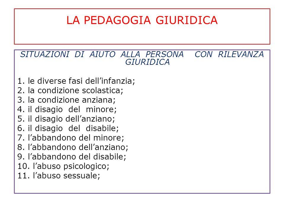 LA PEDAGOGIA GIURIDICA SITUAZIONI DI AIUTO ALLA PERSONA CON RILEVANZA GIURIDICA 1. le diverse fasi dell'infanzia; 2. la condizione scolastica; 3. la c