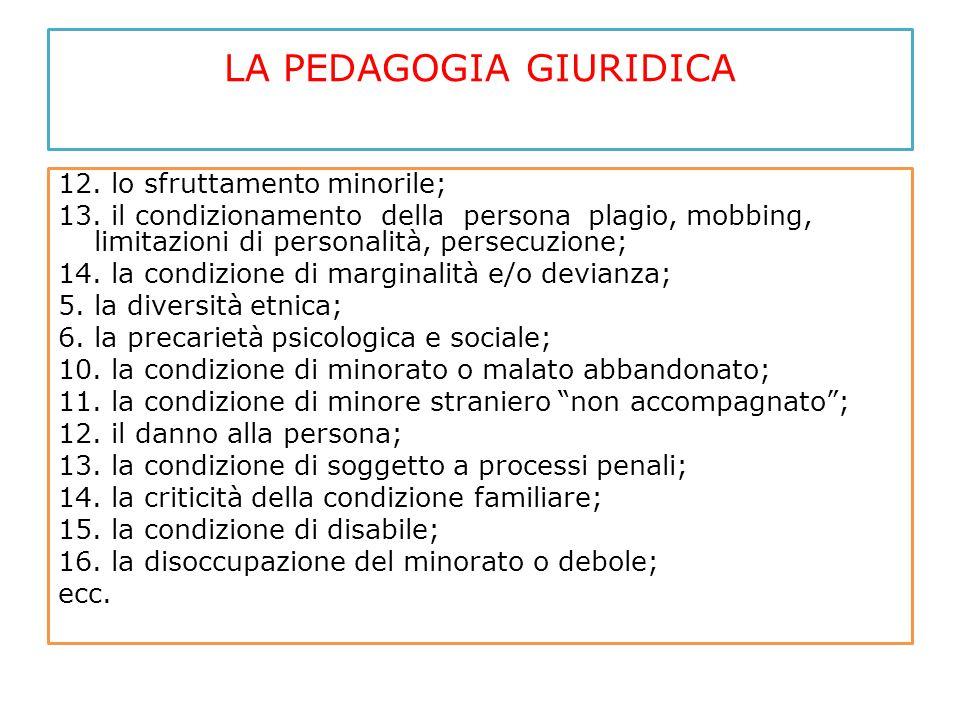 LA PEDAGOGIA GIURIDICA 12. lo sfruttamento minorile; 13. il condizionamento della persona plagio, mobbing, limitazioni di personalità, persecuzione; 1