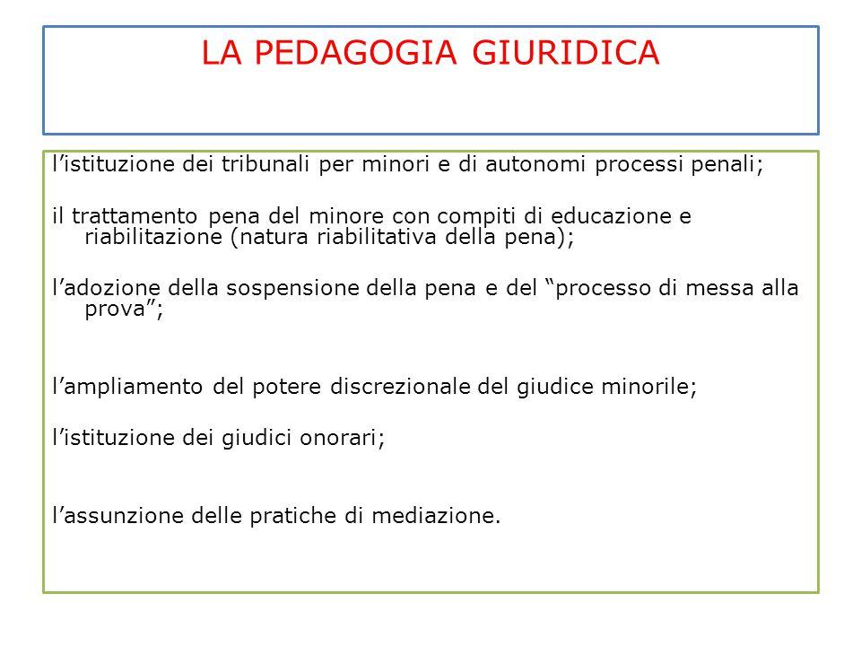 LA PEDAGOGIA GIURIDICA l'istituzione dei tribunali per minori e di autonomi processi penali; il trattamento pena del minore con compiti di educazione