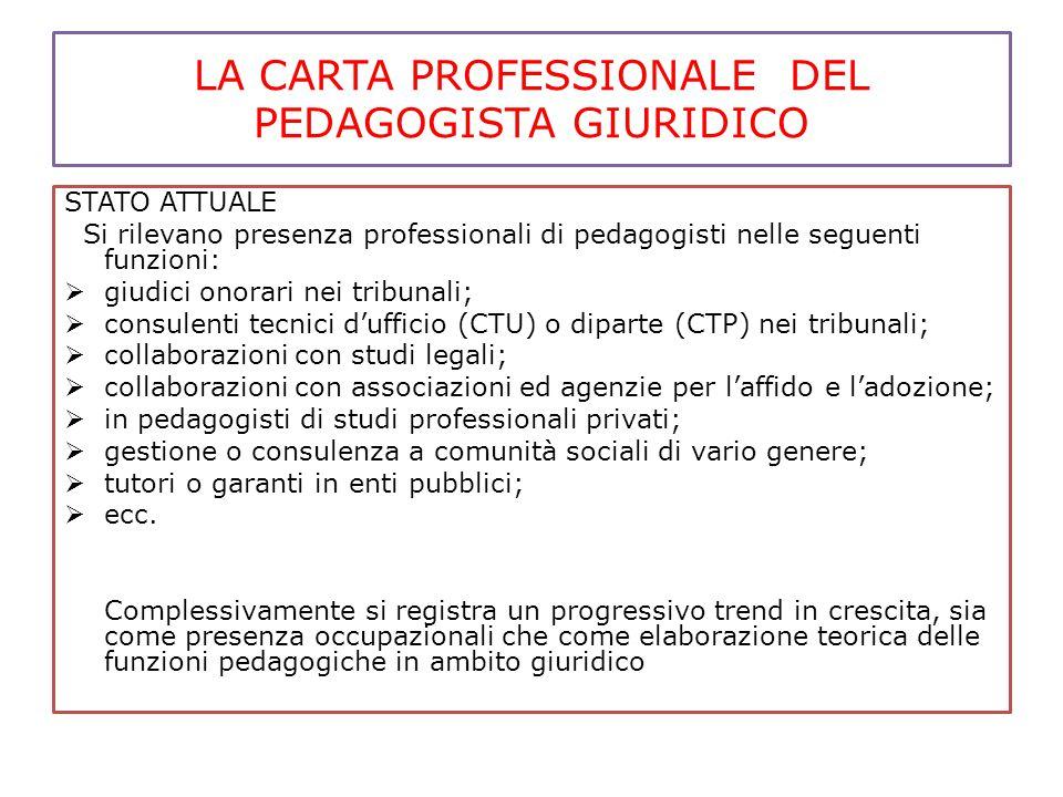 LA CARTA PROFESSIONALE DEL PEDAGOGISTA GIURIDICO STATO ATTUALE Si rilevano presenza professionali di pedagogisti nelle seguenti funzioni:  giudici on