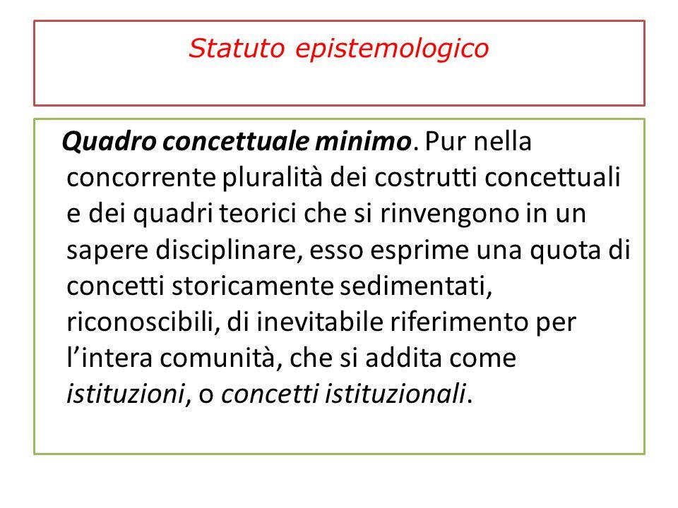 Statuto epistemologico Quadro concettuale minimo. Pur nella concorrente pluralità dei costrutti concettuali e dei quadri teorici che si rinvengono in