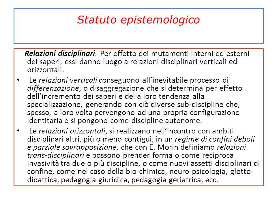 Statuto epistemologico Relazioni disciplinari. Per effetto dei mutamenti interni ed esterni dei saperi, essi danno luogo a relazioni disciplinari vert