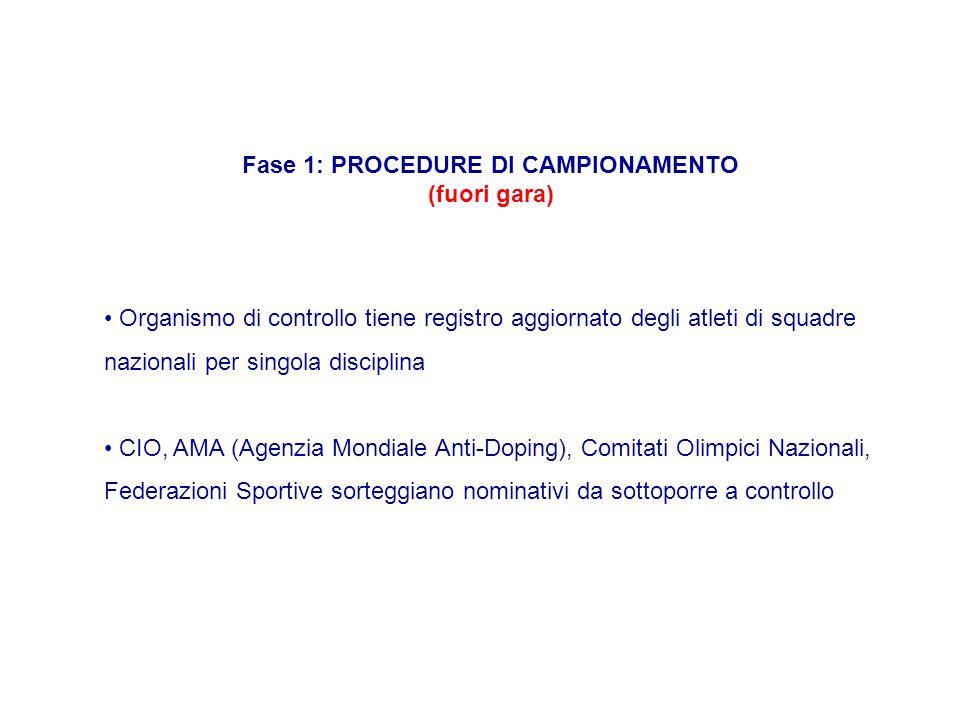Fase 1: PROCEDURE DI CAMPIONAMENTO (fuori gara) Organismo di controllo tiene registro aggiornato degli atleti di squadre nazionali per singola discipl