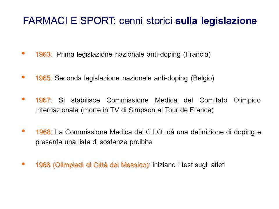 FARMACI E SPORT: cenni storici sulla legislazione 1965: 1965: Seconda legislazione nazionale anti-doping (Belgio) 1967: 1967: Si stabilisce Commission
