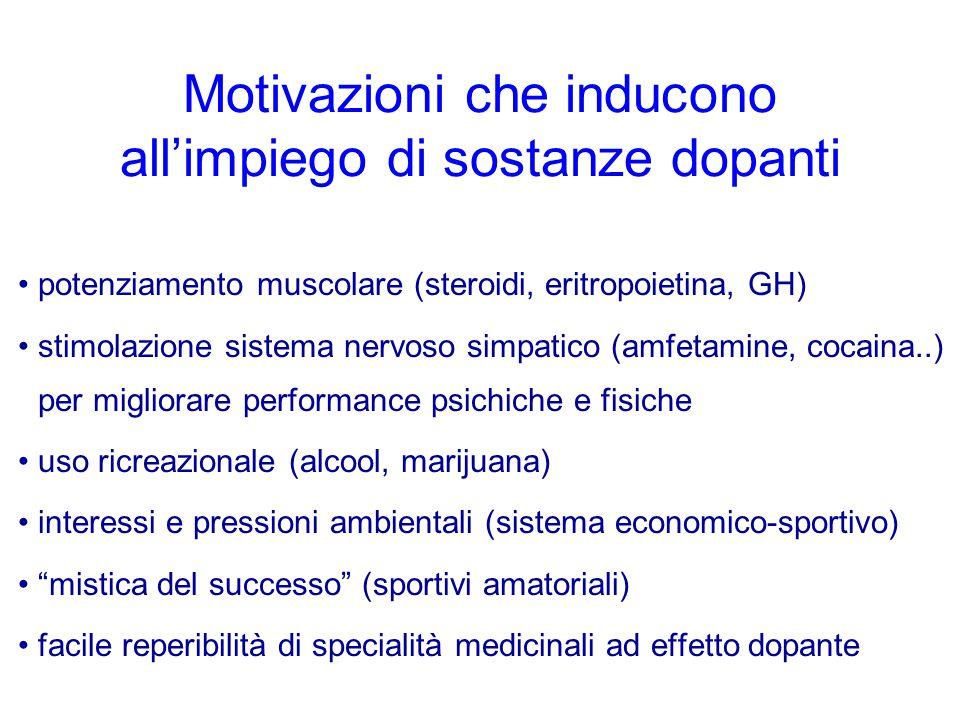 Motivazioni che inducono all'impiego di sostanze dopanti potenziamento muscolare (steroidi, eritropoietina, GH) stimolazione sistema nervoso simpatico