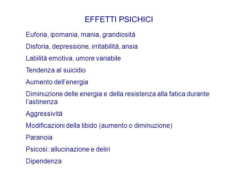 Euforia, ipomania, mania, grandiosità Disforia, depressione, irritabilità, ansia Labilità emotiva, umore variabile Tendenza al suicidio Aumento dell'e