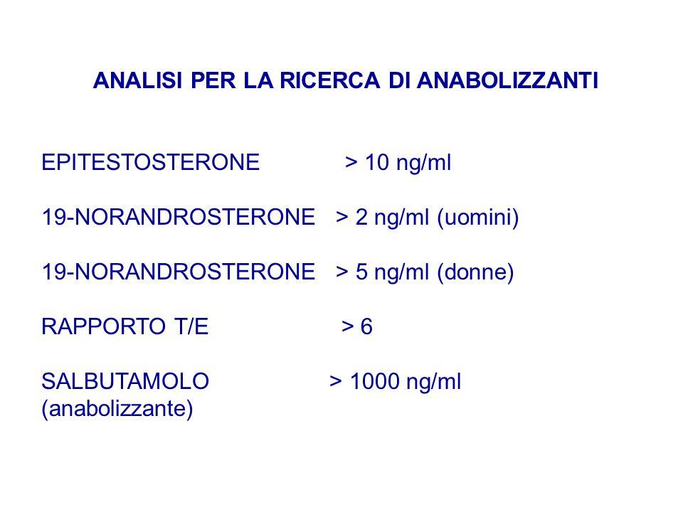 ANALISI PER LA RICERCA DI ANABOLIZZANTI EPITESTOSTERONE > 10 ng/ml 19-NORANDROSTERONE > 2 ng/ml (uomini) 19-NORANDROSTERONE > 5 ng/ml (donne) RAPPORTO