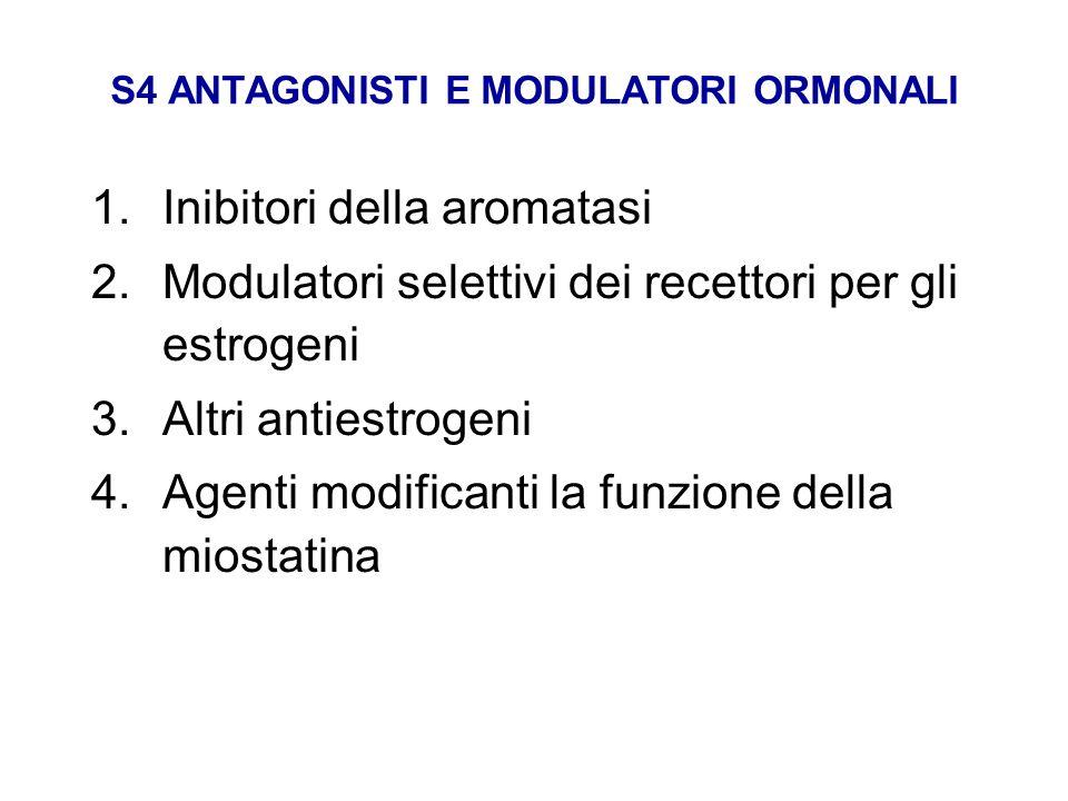 1.Inibitori della aromatasi 2.Modulatori selettivi dei recettori per gli estrogeni 3.Altri antiestrogeni 4.Agenti modificanti la funzione della miosta