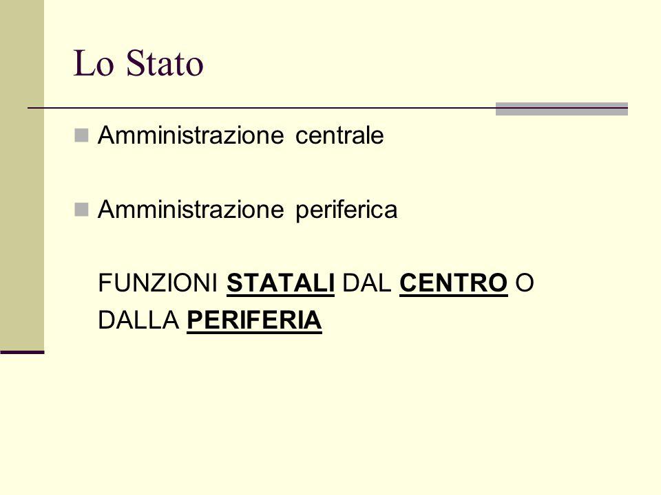 Lo Stato Amministrazione centrale Amministrazione periferica FUNZIONI STATALI DAL CENTRO O DALLA PERIFERIA