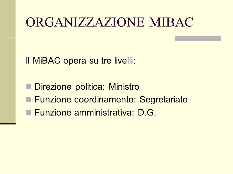 ORGANIZZAZIONE MIBAC Il MiBAC opera su tre livelli: Direzione politica: Ministro Funzione coordinamento: Segretariato Funzione amministrativa: D.G.