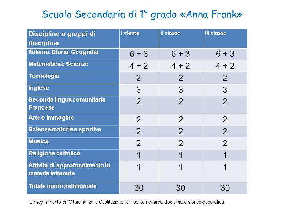 Scuola Secondaria di 1° grado «Anna Frank» Discipline o gruppi di discipline I classeII classeIII classe Italiano, Storia, Geografia 6 + 3 Matematica