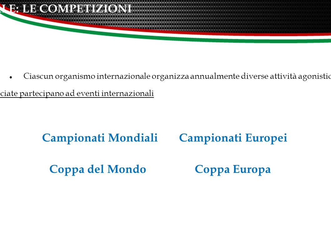 ATTIVITA' INTERNAZIONALE: LE COMPETIZIONI Ciascun organismo internazionale organizza annualmente diverse attività agonistiche.