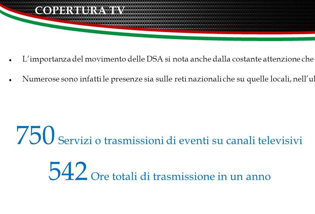 COPERTURA TV L'importanza del movimento delle DSA si nota anche dalla costante attenzione che i media televisivi riservano loro.