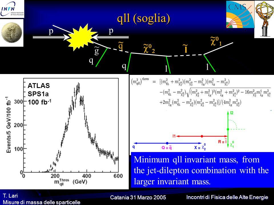 Catania 31 Marzo 2005 T. Lari Misure di massa delle sparticelle Incontri di Fisica delle Alte Energie qll (soglia) ll edge ATLAS TDR l q q l g ~ q ~ l