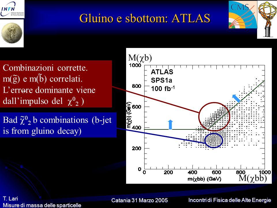 Catania 31 Marzo 2005 T. Lari Misure di massa delle sparticelle Incontri di Fisica delle Alte Energie Gluino e sbottom: ATLAS Combinazioni corrette. m