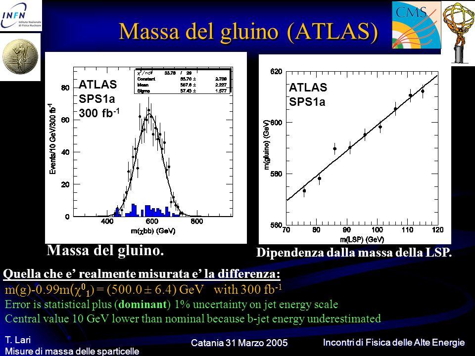 Catania 31 Marzo 2005 T. Lari Misure di massa delle sparticelle Incontri di Fisica delle Alte Energie Massa del gluino (ATLAS) Massa del gluino. ATLAS